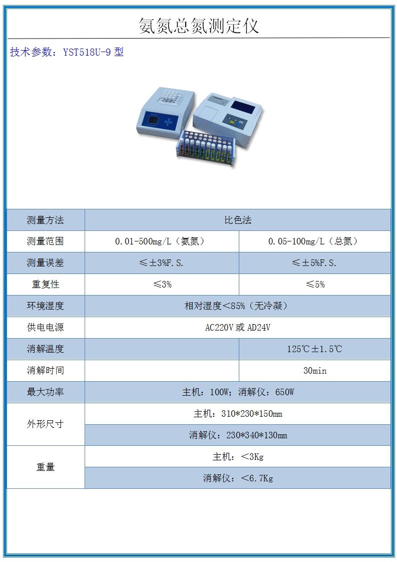 氨氮總氮測定儀