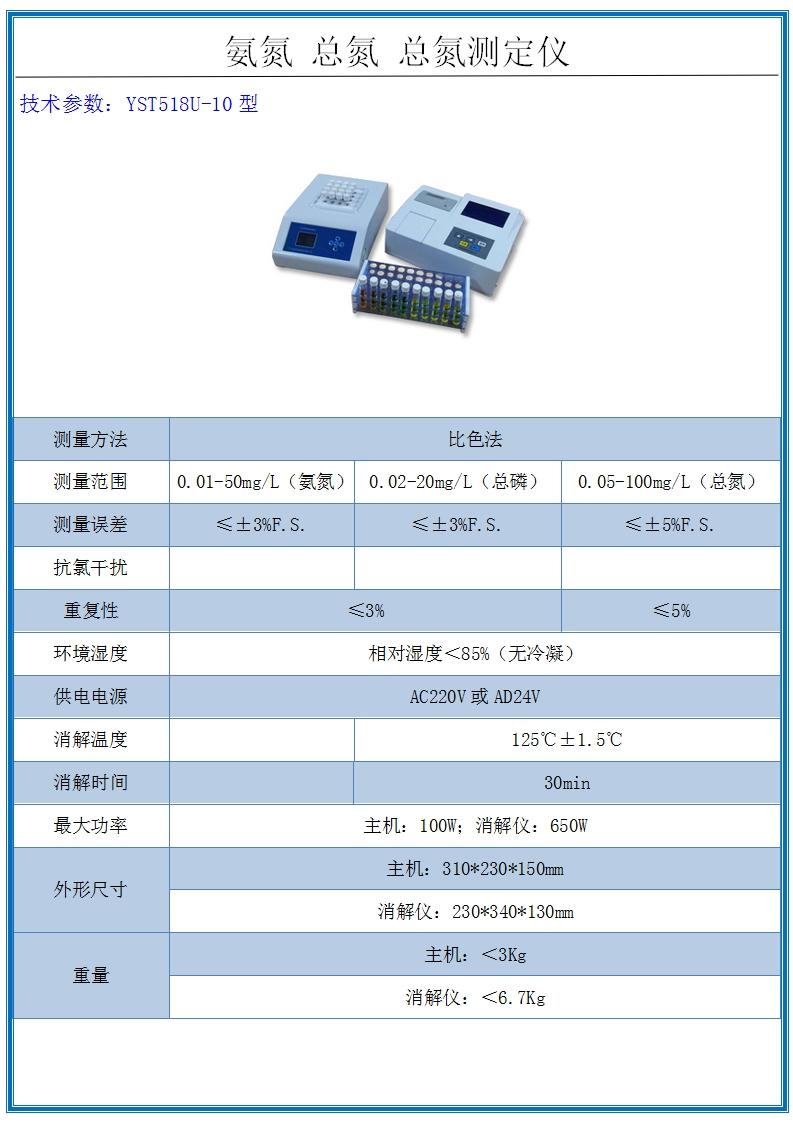 氨氮總磷總氮測定儀