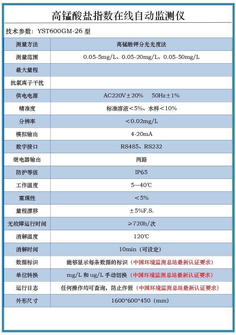 高錳酸鹽指數